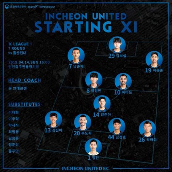 Incheon United - Ulsan: 2 thẻ đỏ, 3 bàn thắng và nỗ lực của Công Phượng - 2