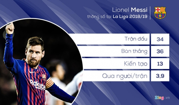 Ronaldo không chọn Messi cho danh hiệu 'Quả bóng vàng'