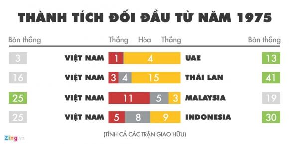 Kịch bản nào để Việt Nam tiến xa tại vòng loại World Cup 2022? - 1