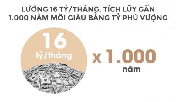 Trong 24 giay, ty phu Vuong kiem tien bang mot nguoi Viet lam ca nam hinh anh 11