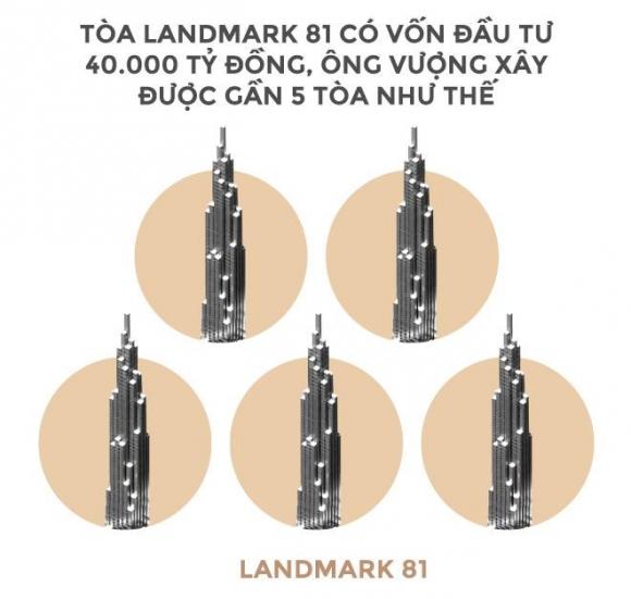 Trong 24 giay, ty phu Vuong kiem tien bang mot nguoi Viet lam ca nam hinh anh 9