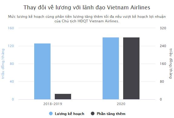 luong-202-1-xahoi.com.vn-w575-h391