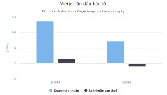 vietjet-205-xahoi.com.vn-w600-h341