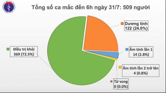 ca_mac_sang_31