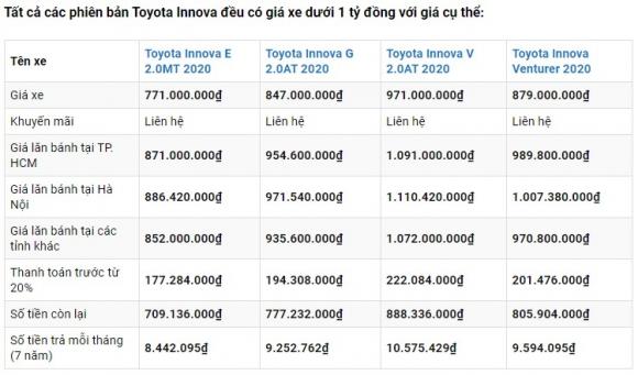 Top 7 xe ôtô gia đình giá dưới 1 tỷ đồng trang bị 7 chỗ ngồi - 1
