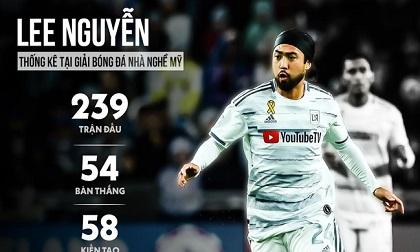 Lee Nguyễn đồng ý chơi cho CLB TP.HCM