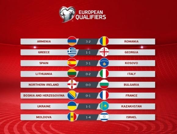 Italy thắng trận thứ 3 liên tiếp ở vòng loại World Cup - 2