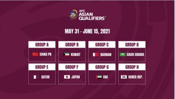 Tuyển Việt Nam nằm trong nhóm phản đối vòng loại World Cup đá tập trung, FIFA phải can thiệp