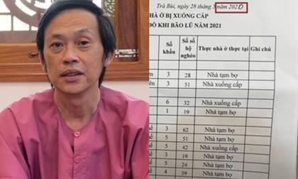 Hoài Linh tiếp tục bị 'soi' loạt điểm bất thường trong giấy tờ sao kê từ thiện 15 tỷ