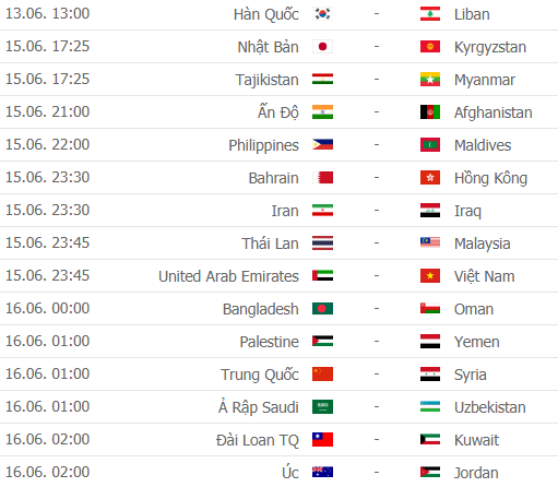 ĐT Việt Nam nhiều cửa đi tiếp sau trận thắng Malaysia, chờ một tin vui từ quê hương thầy Park - Ảnh 4.